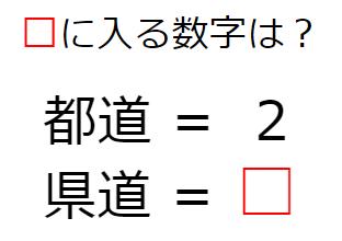 発想の切り替えで答えを導く数字謎解き No.0015