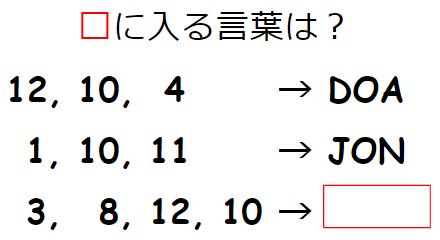 数字に隠されたアルファベットを見抜け! 謎解き問題 No.0033