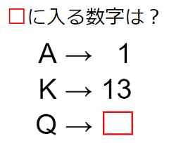 アルファベットを数字に変換できる? 数字謎解き No.0034