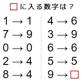 数字の変換法則を見つけ出せるか? 数字謎解き No.0039