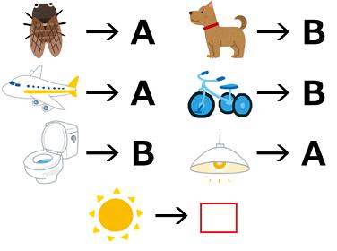 イラストとアルファベットの関係性とは? 謎解き練習 No.0047