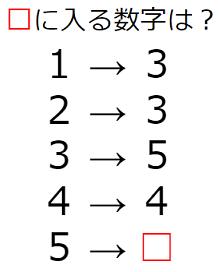 数字を別の数字に変える変換法則とは? 練習問題 No.0048