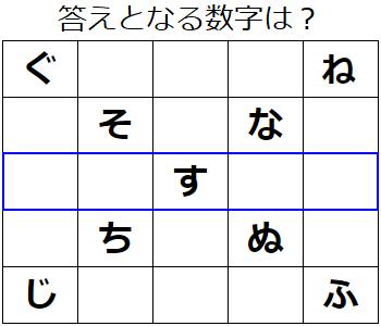 散らばった文字に隠された謎とは? 謎解きゲーム No.0062