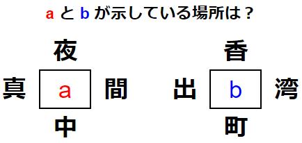 和同開珎(4つの言葉から漢字を見つけ出せ) 練習問題 No.0086