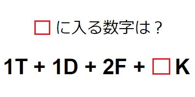 数字+アルファベットが表しているものとは? 謎解き練習 No.0091