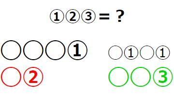丸の記号が示している言葉とは? イラスト謎解き No.0110