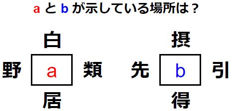 和同開珎(4つの言葉から漢字を見つけ出せ) 練習問題 No.0111