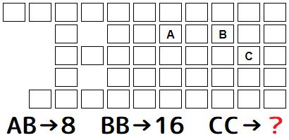 アルファベットと四角が数字になる? 数字謎解き No.0112