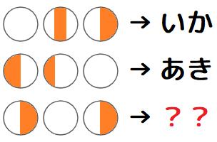 観察力とひらめきで言葉を見つけ出せ! 謎解きクイズ No.0118