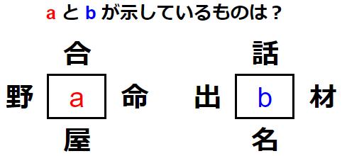 和同開珎(4つの言葉から漢字を見つけ出せ) 練習問題 No.0121