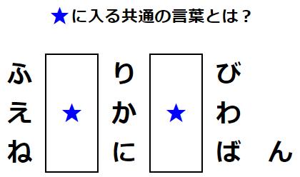 【国語力】共通する言葉は何? 謎解き問題 No.0133