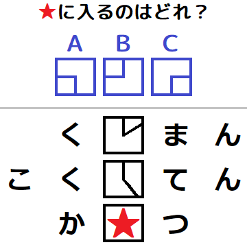 【発想力】図形が示している単語は何? 練習問題 No.136