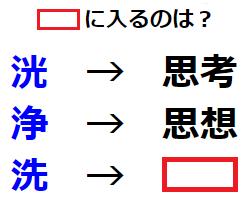 【観察力】漢字を変換すると何に変わる? 謎解き練習 No.0137