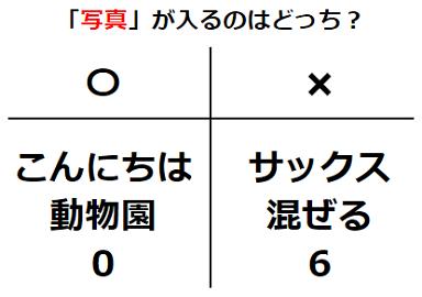 【発想力】単語を2種類に分類すると? 謎解きクイズ No.0138