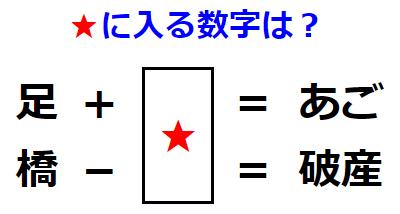 【国語力】単語に数字を足したり引いたり…… 謎解き問題 No.0139