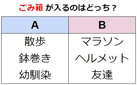 【観察力】グループ分けの法則を見つけ出せ! 謎解き問題 No.0140