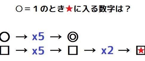 【観察力】記号が示している数字とは? 謎解きクイズ No.141