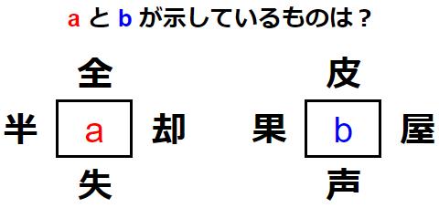 和同開珎(4つの言葉から漢字を見つけ出せ) 練習問題 No.0143