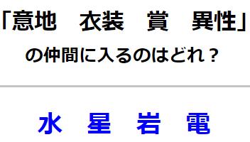 【発想力】仲間に入る言葉はどれ? 謎解きクイズ No.0145