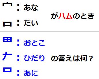 【観察力】足りていないものは何? 謎解きクイズ No.0147