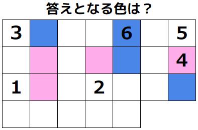 【ひらめき力】カラフルな箱に隠された色は? 謎解き問題 No.0152