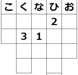 【観察力】空白を埋めて言葉を導き出そう 謎解き練習 No.0153