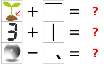 【ひらめき力】イラストと記号の足し算? 謎解き問題 No.0160