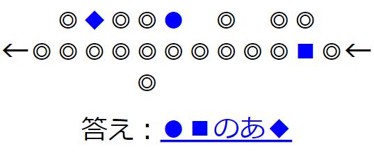 【発想力】記号から答えを導き出そう 謎解き問題 No.0164