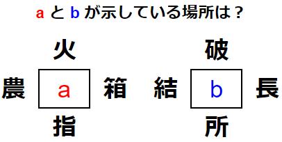 【和同開珎】共通する漢字を見つけ出せ! 練習問題 No.0170