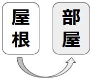 【発想力】カードに記された言葉は何? 謎解きヒント2