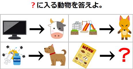 【ひらめき力】イラストを動物に変換する? 謎解き問題 No.0173