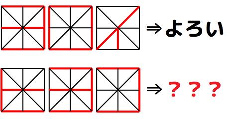 イラスト謎解き問題の解説