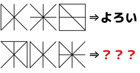 【観察力】棒が示しているものは何? 謎解きクイズ No.0174