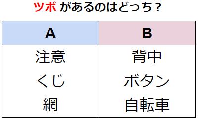 【国語力】グループの法則を見抜ける? 練習問題 No.0175