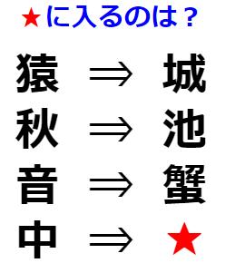 【ひらめき力】漢字の変換法則を見つけ出せ! 文字謎解き No.0176