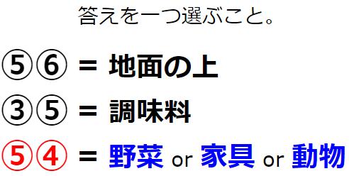 【国語力】数字を言葉に置き換えよう! 練習問題 No.0179