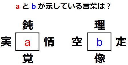 【和同開珎】共通する漢字を見つけ出せ! 練習問題 No.0180