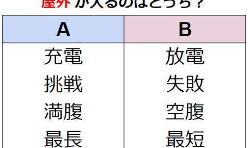 【国語力】言葉の共通点を見つけ出せ! 謎解き問題 No.0181
