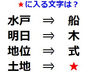 【ひらめき力】漢字に隠れた変換法則? 謎解き問題 No.0185