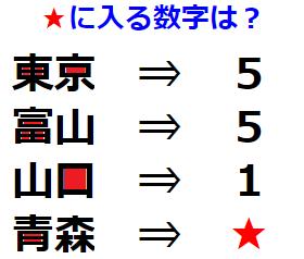 漢字謎解きの解答・解説