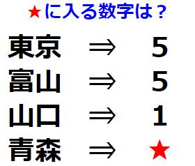 【発想力】都道府県を数字に変換? 漢字謎解き No.0187