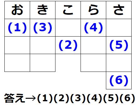 【分析力】穴埋め練習問題の巻 謎解きクイズ No.0189