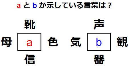 【和同開珎】共通する漢字を見つけ出せ! 練習問題 No.0190