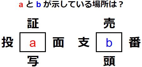 【和同開珎】共通する漢字を見つけ出せ! 練習問題 No.0196