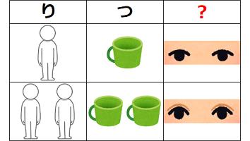 【観察力】空欄に入るひらがなは何? イラスト謎解き No.0197