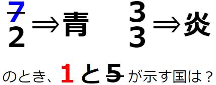 【ひらめき力】数字が示している国は? 謎解き問題 No.0198