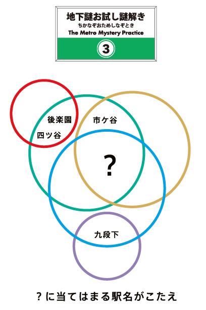 地下謎2019 お試し謎解きNo.3