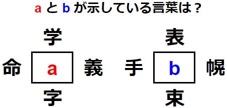 【和同開珎】共通する漢字を見つけ出せ! 練習問題 No.0199