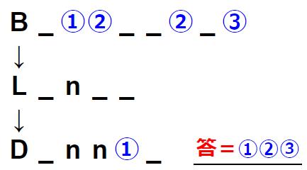 アルファベット謎解きのヒントその2