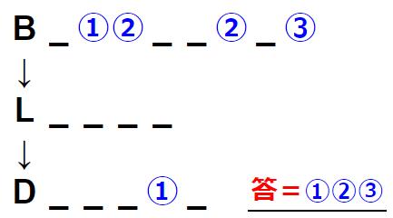 【観察力】アルファベット謎解き! 練習問題 No.0200